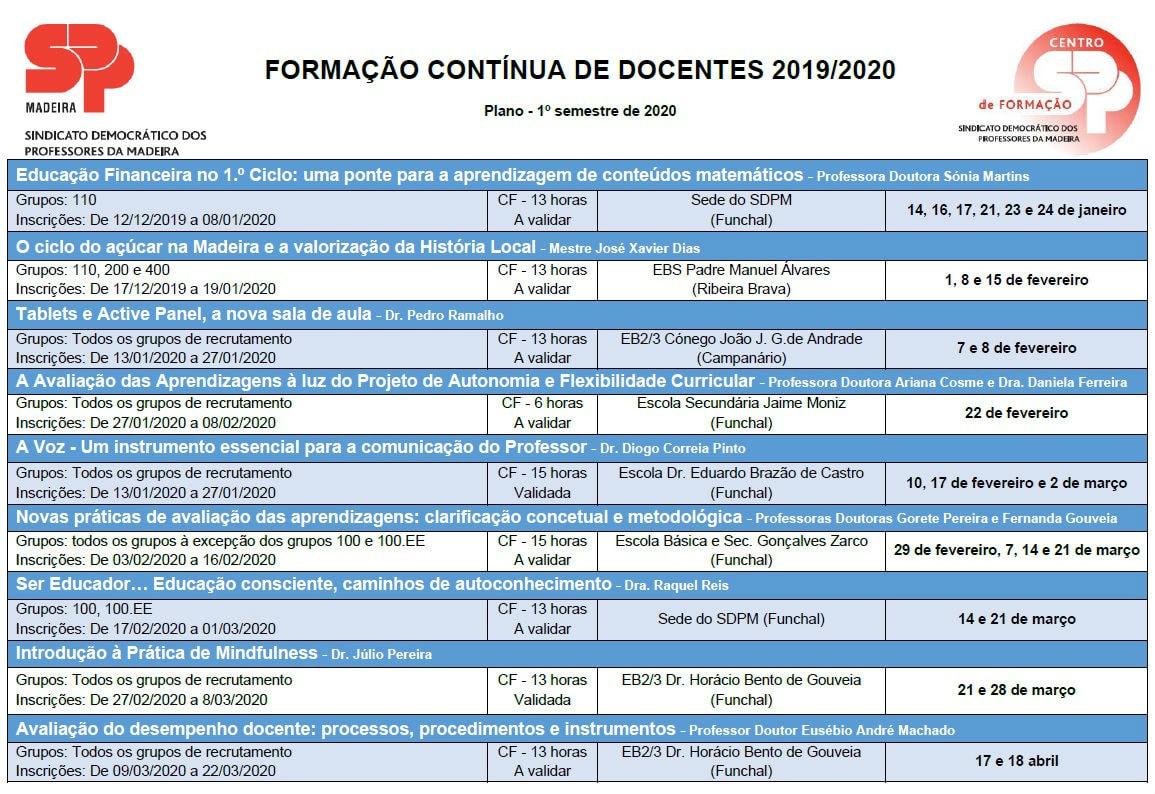 Plano de Formações para 1º semestre de 2020